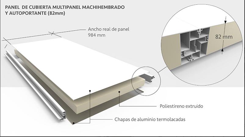 Techo de aluminio Aislante